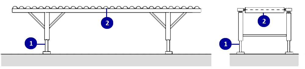Рольганги новосибирск как посчитать скорость конвейера